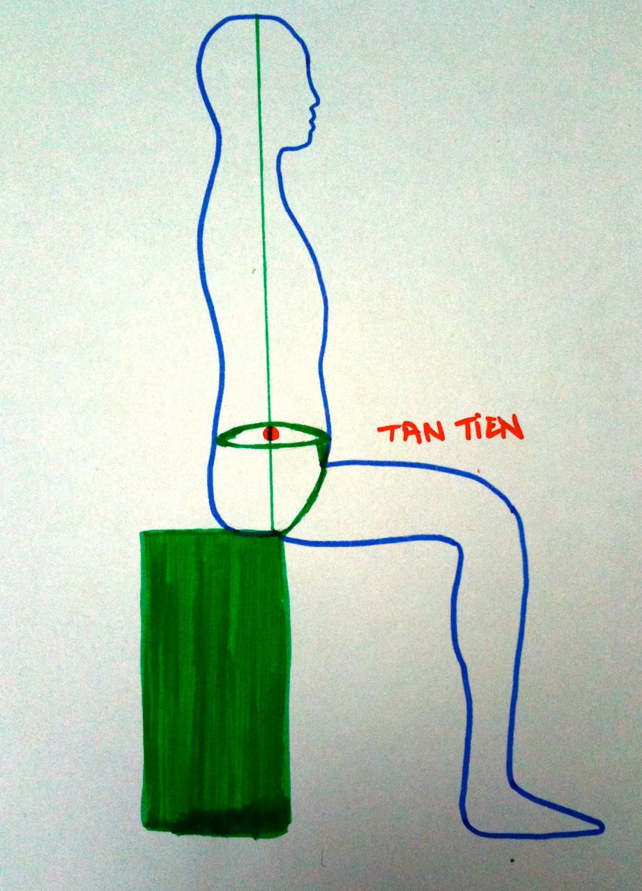 axe vertical