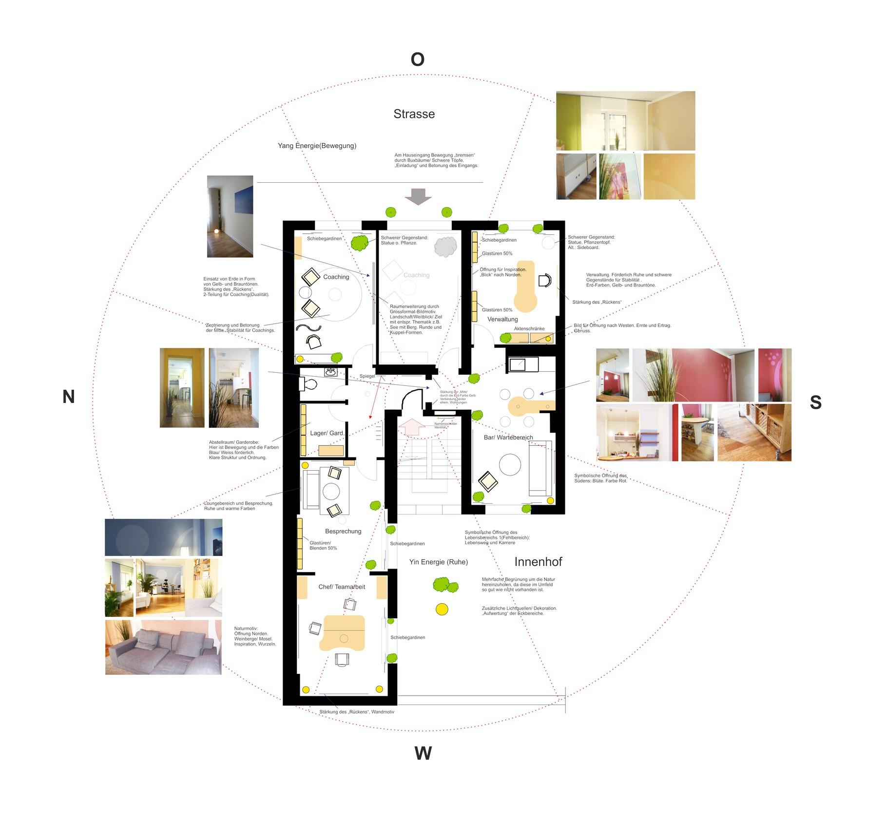 Atelier Feynsinn Innenarchitektur Köln