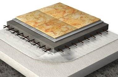 produit plâtre siniat