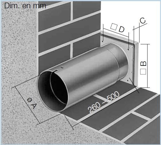 Accessoires mini ventilateurs helios minivent airsoft sp cialiste en puits canadien vmc - Kit puit canadien ...