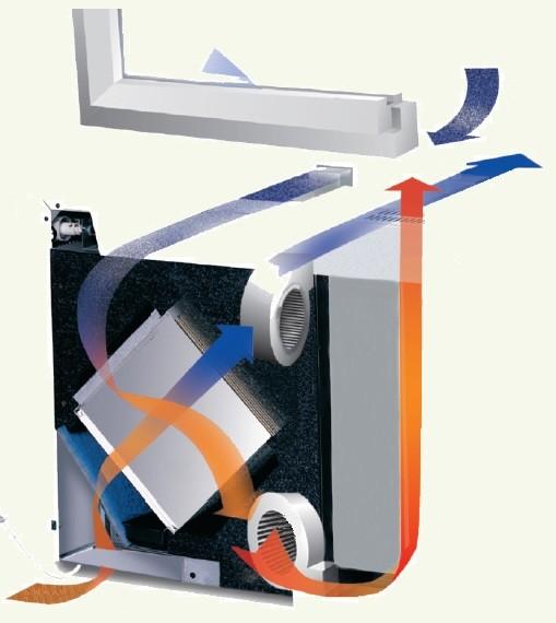 vmc double flux pour seule piece olsberg aircom airsoft. Black Bedroom Furniture Sets. Home Design Ideas