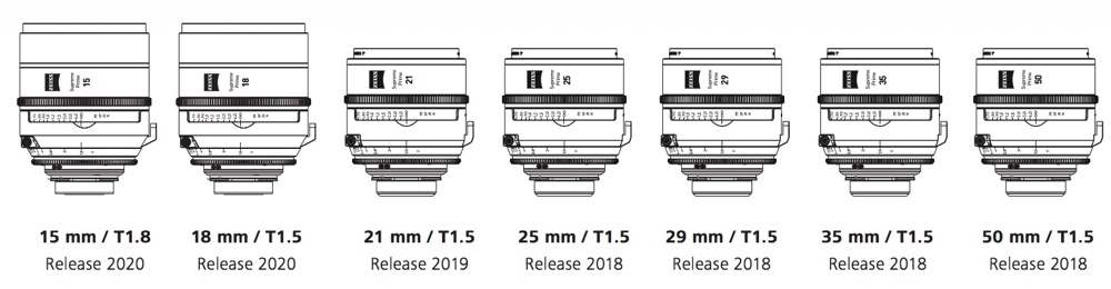 puhlmann.tv - ZEISS Supreme Prime lenses