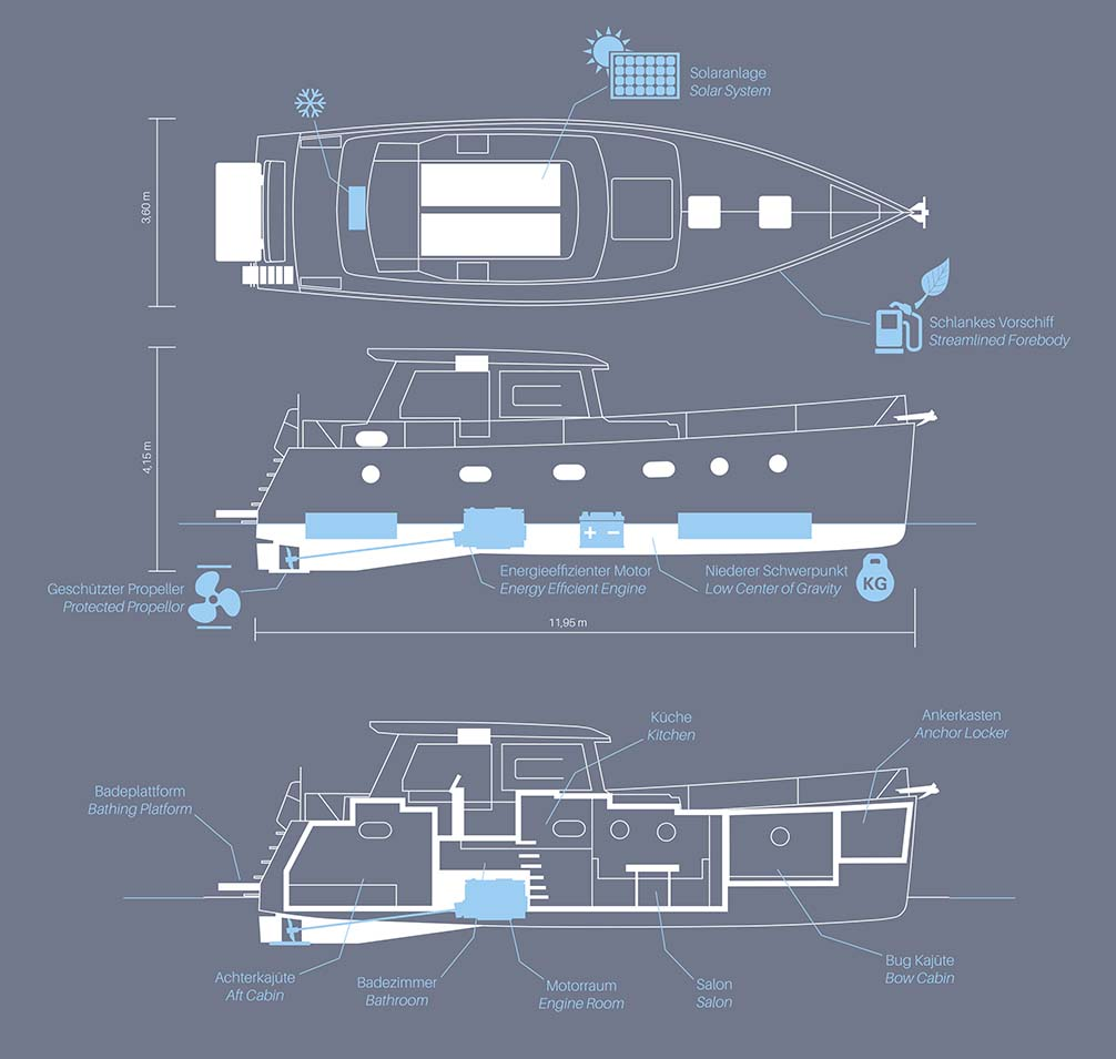 Fuel efficient and modern passagemaker motorboat