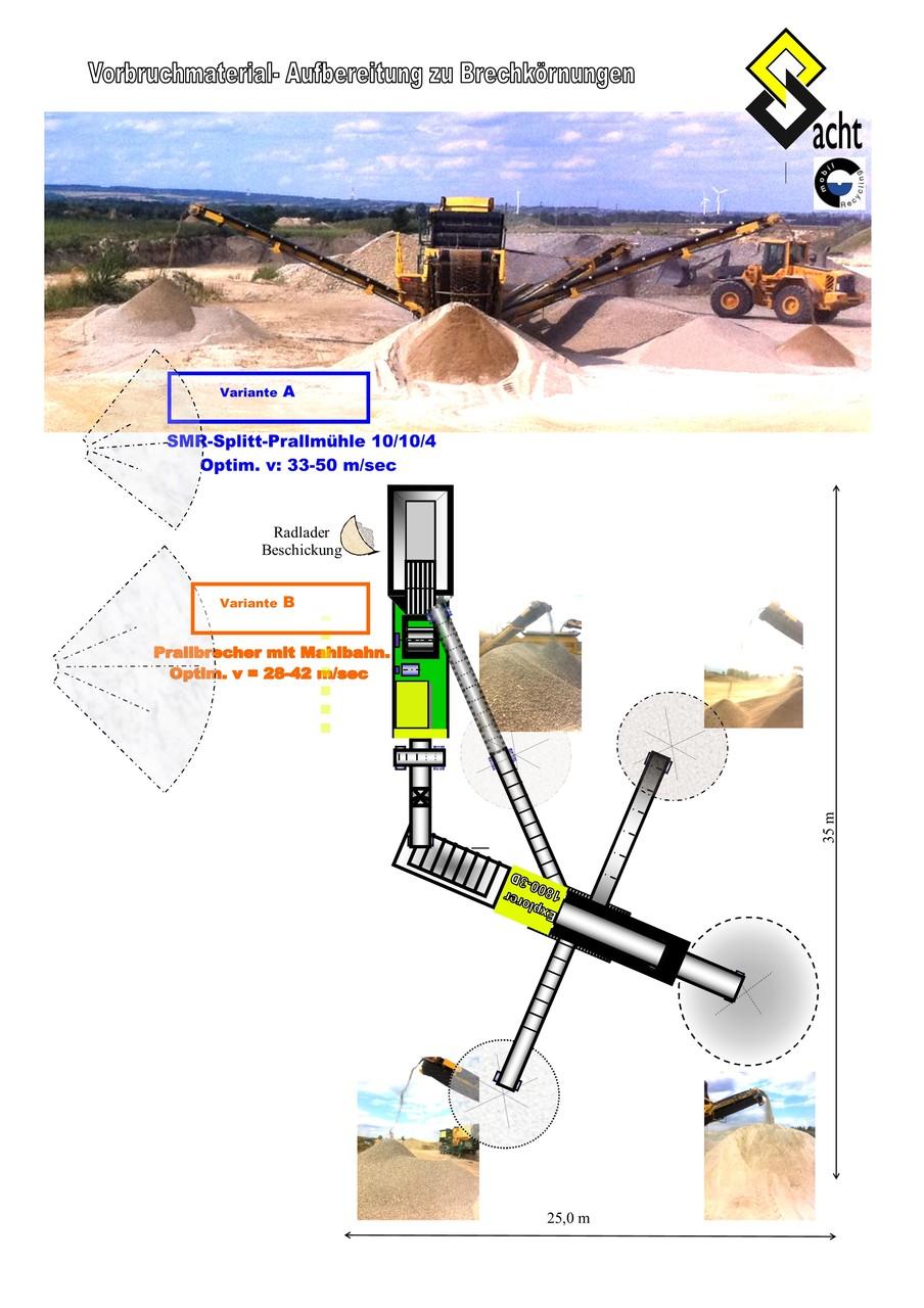 Beispiel 3: Sand-/Splittaufbereitung mit 3-Deck-Versiebung
