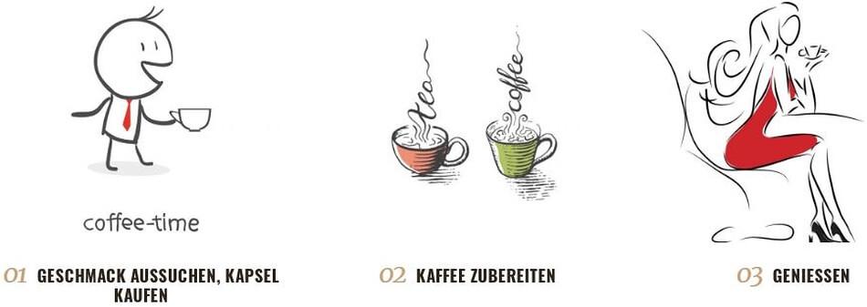 Kaffeespezialitäten mit Münzautomaten verkaufen