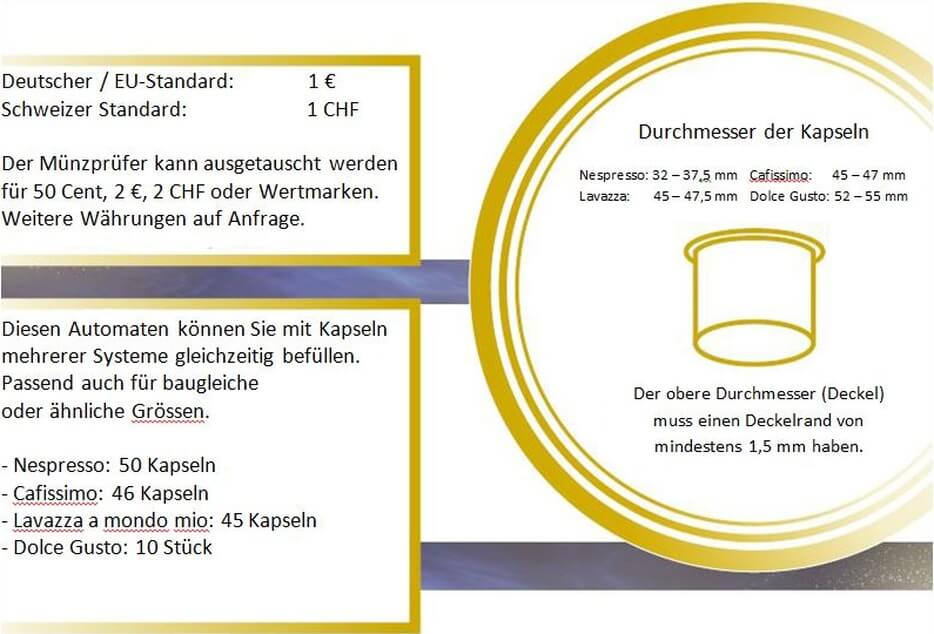 Kompatible passende und billige Kaffeekapseln für den Kaffekapsel-Automaten M%