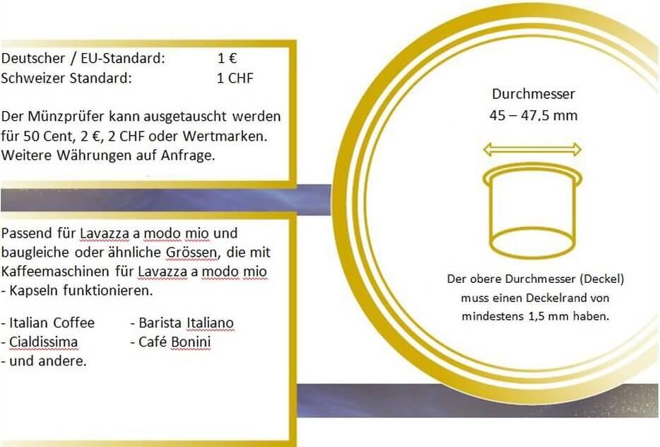 Kompatible passende und billige Kaffeekapseln für das Lavazza-System