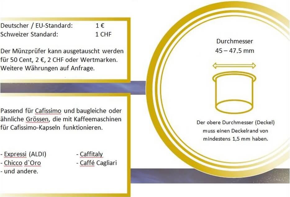 Kompatible passende und billige Kaffeekapseln für das Cafissimo-System