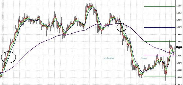 Forex conquered high probability systems and strategies
