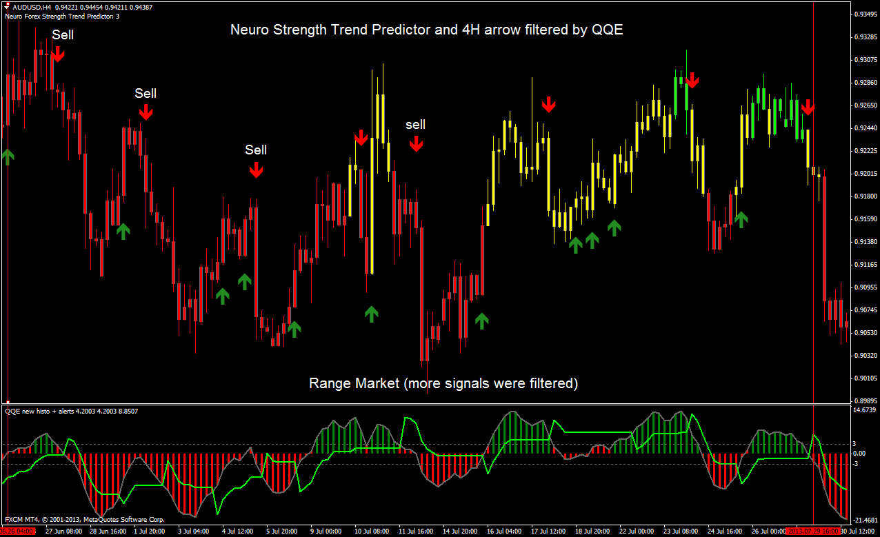 Forex currency strength radar