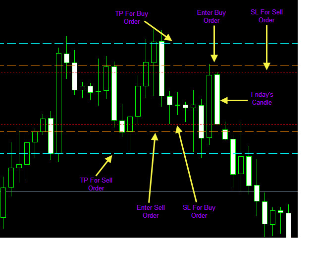 Use atr indicator forex trading