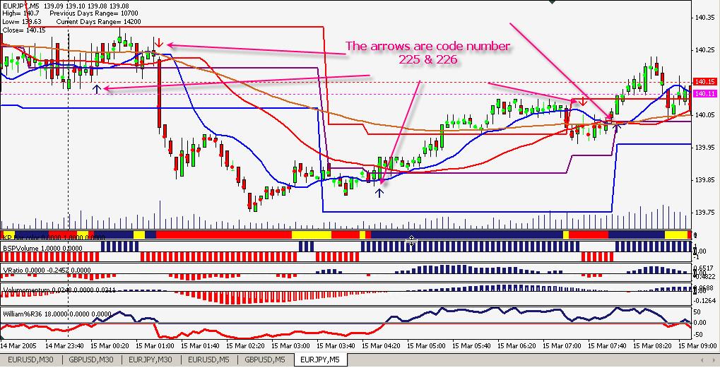 MT4 Forex Spectrum System  Forex Trading System  eBay