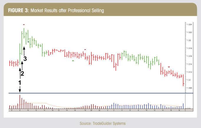 Forex trading method pdf