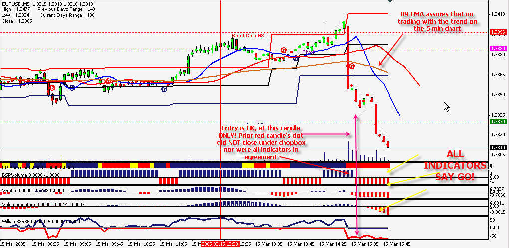 Tradestation day trading strategies