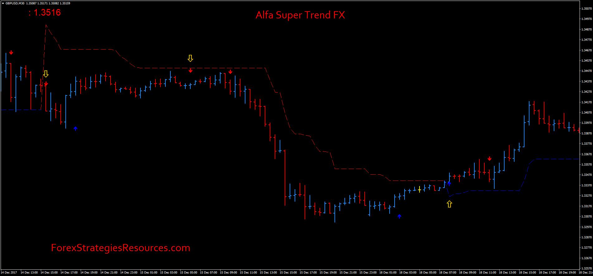 Free forex trading signals live bild 6