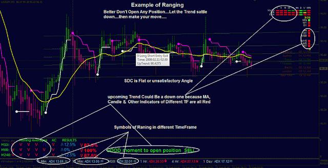 Trading system pro rar