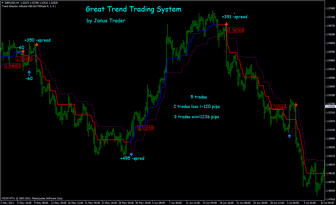 Options spread trading system
