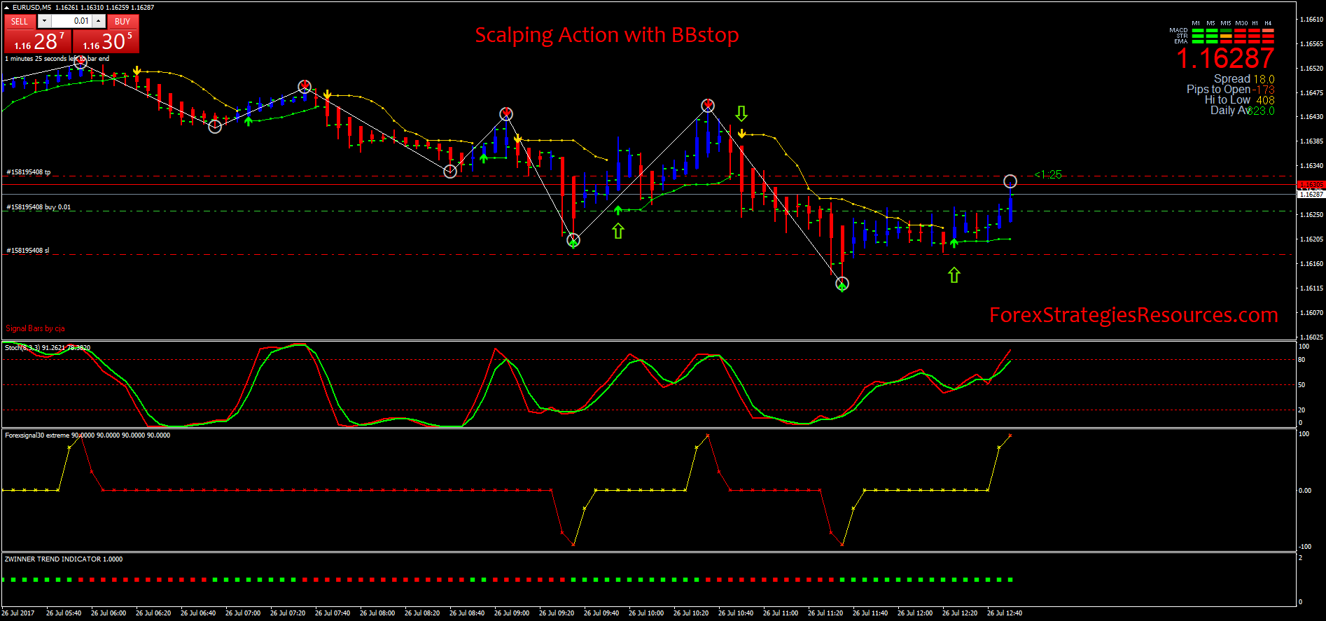 Forex high leverage scalping