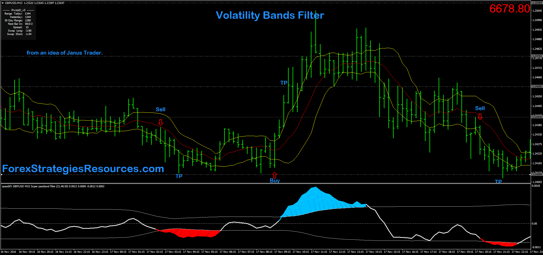 Implied volatility trading system