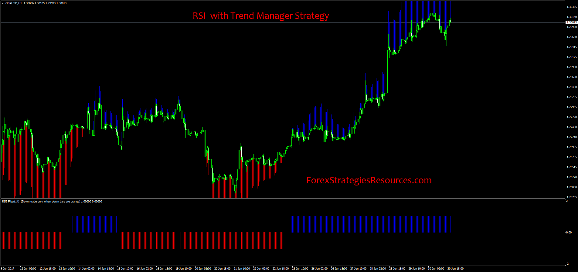 Latest forex news on fx