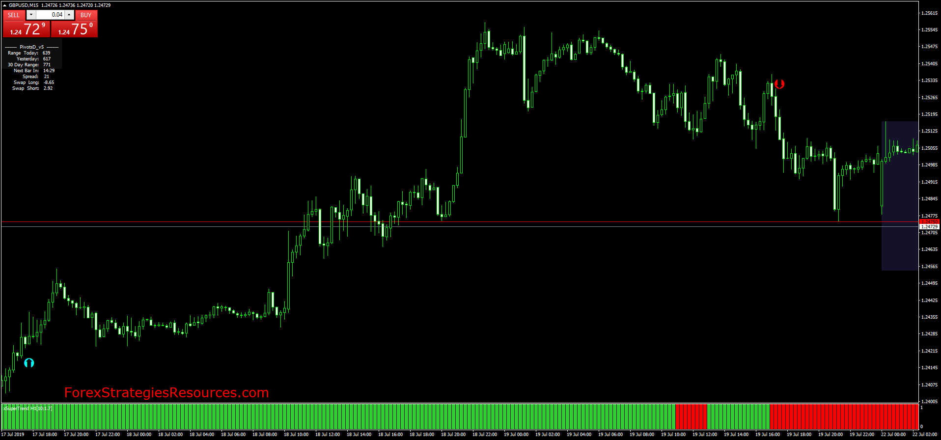 free forex trading software with signals from space