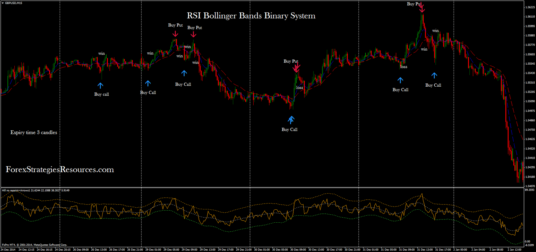 Rsi binary strategy