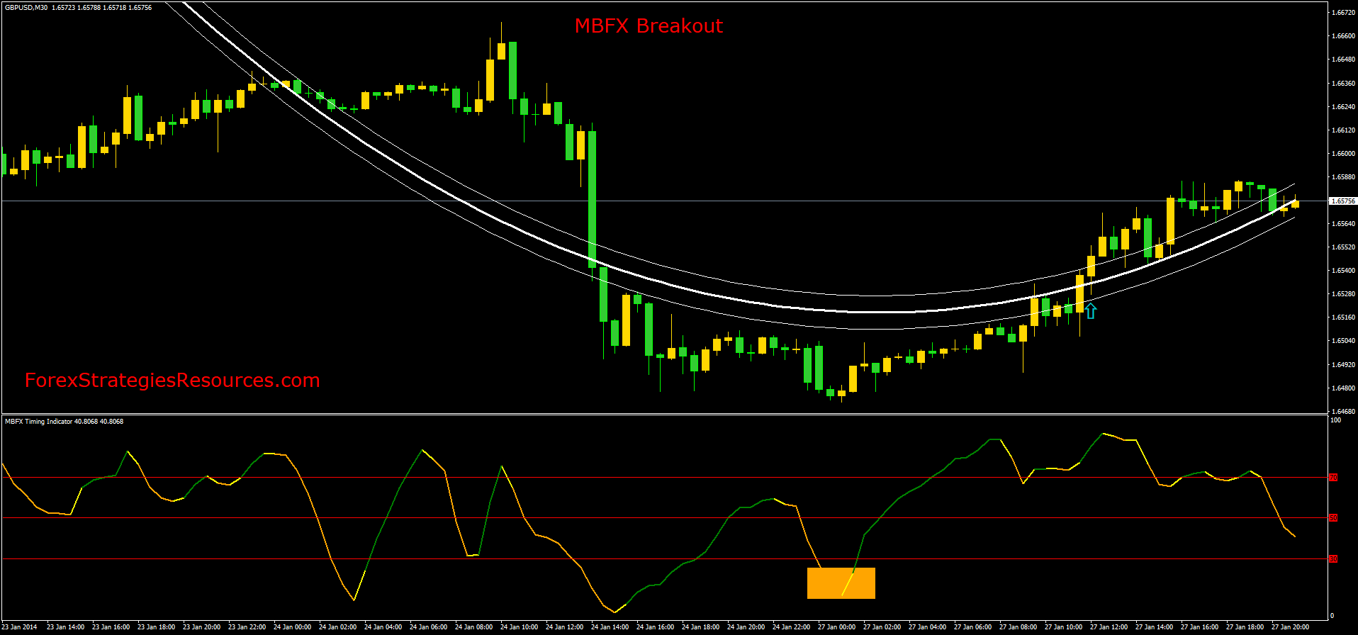 Mbfx forex sms signals