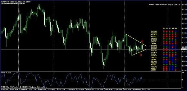 4h trading system cma