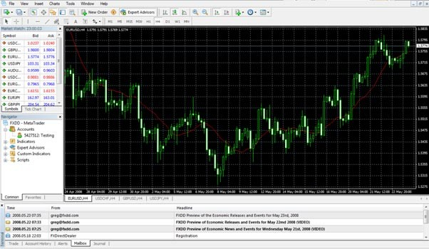 Forex mechanical scalping system