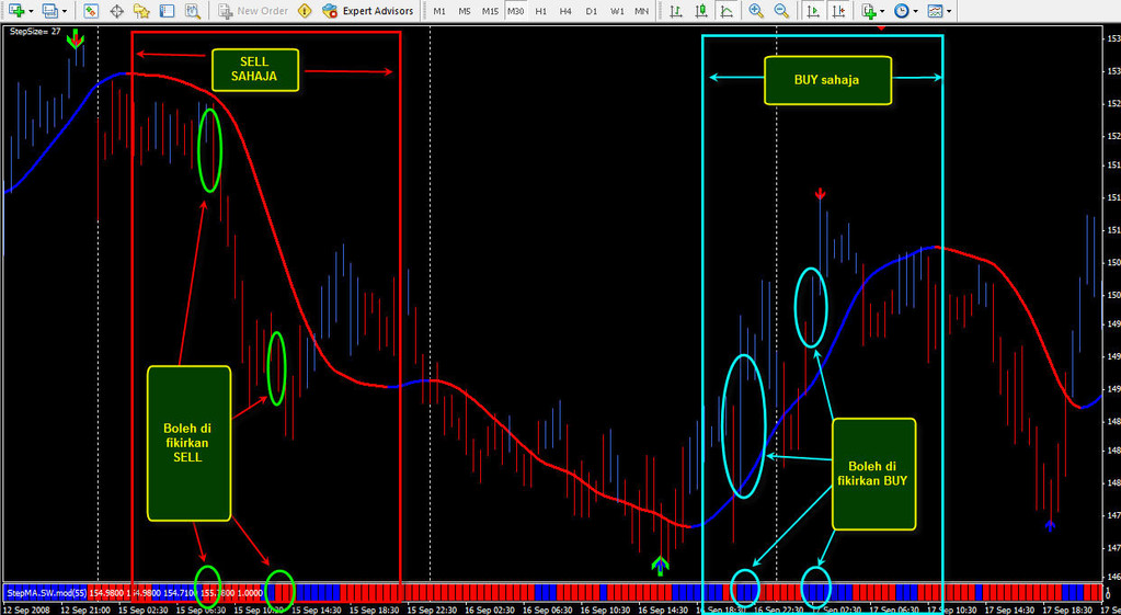 Forex scalping resources