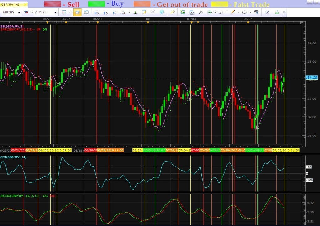Indian forex market trading