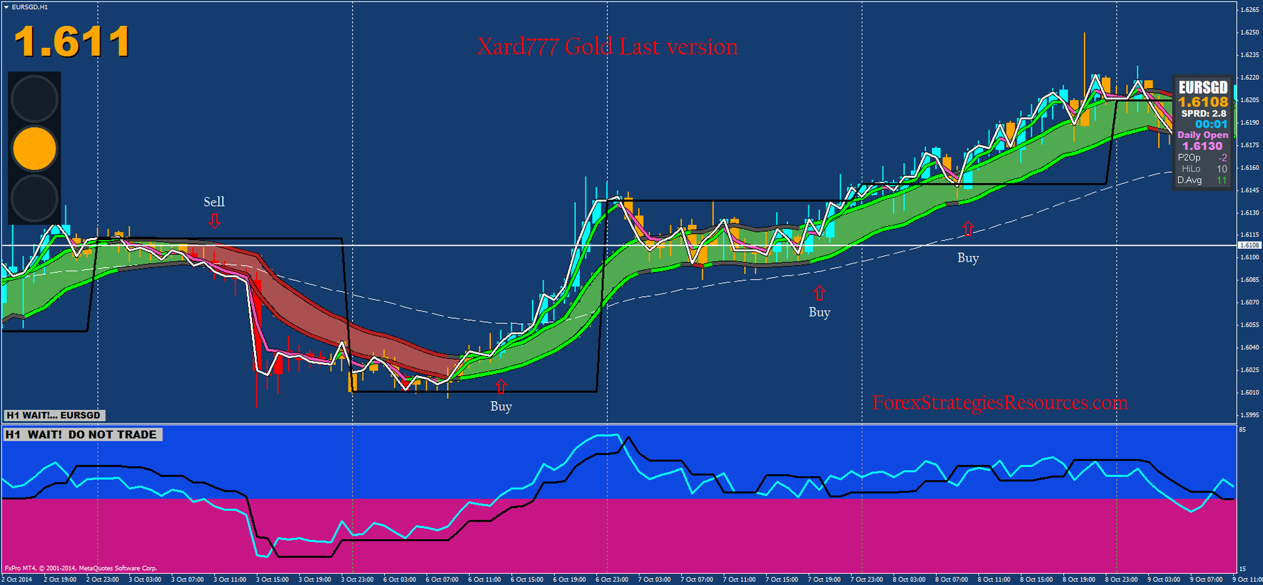 Xard777 Gold last 2014 - Forex Strategies - Forex Resources - Forex Trading-free forex trading ...
