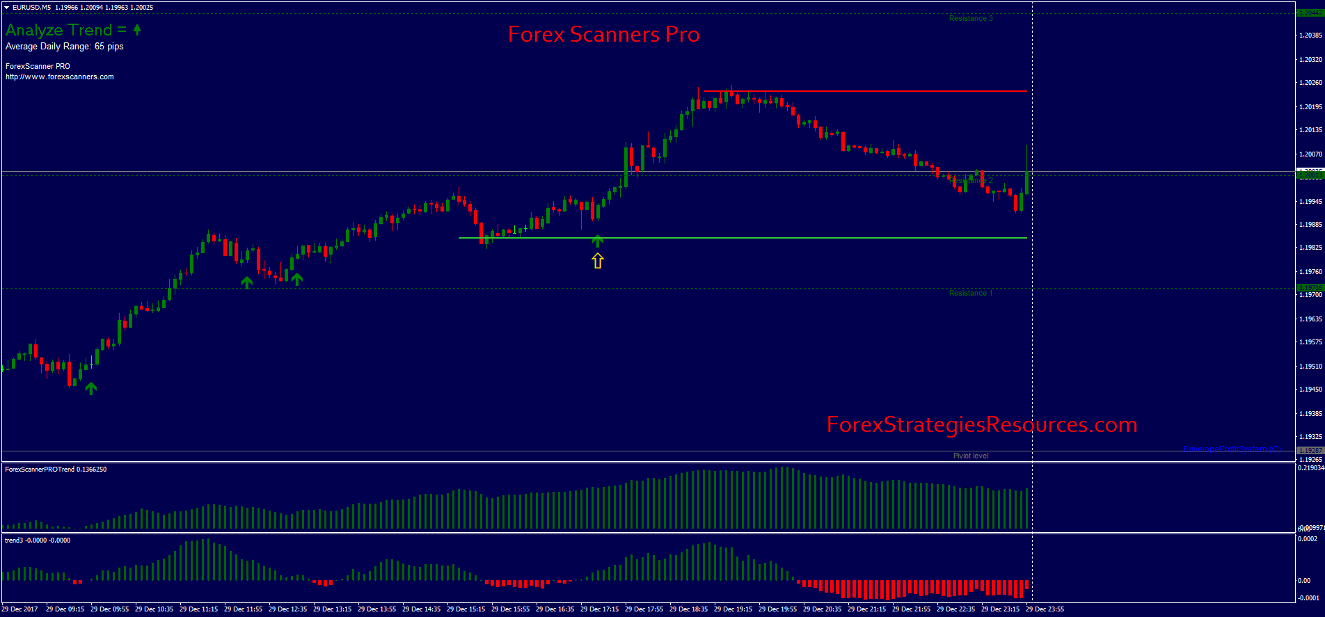 Forex scanner pro free download