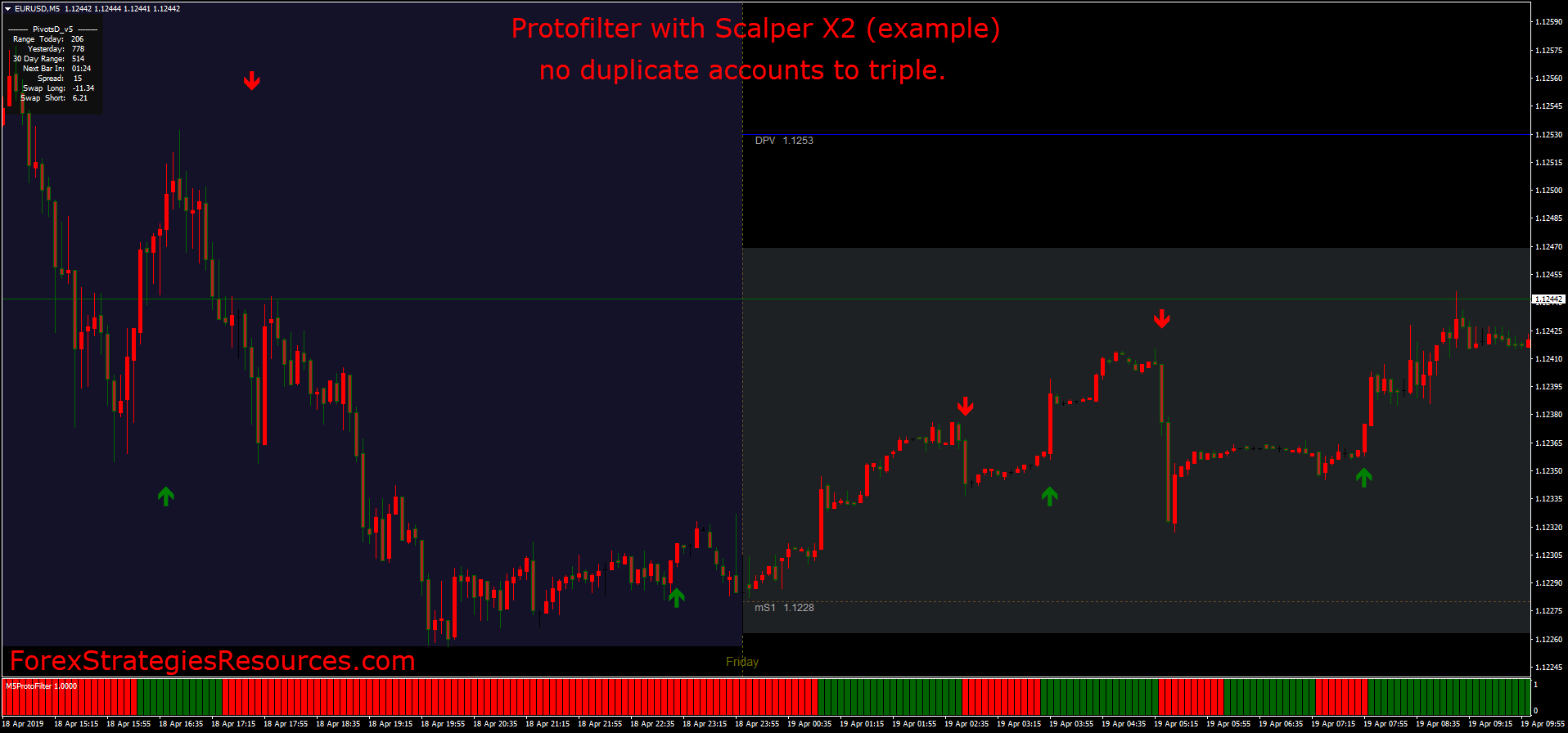 eXtreme Meter indicator for  MetaTrader 4