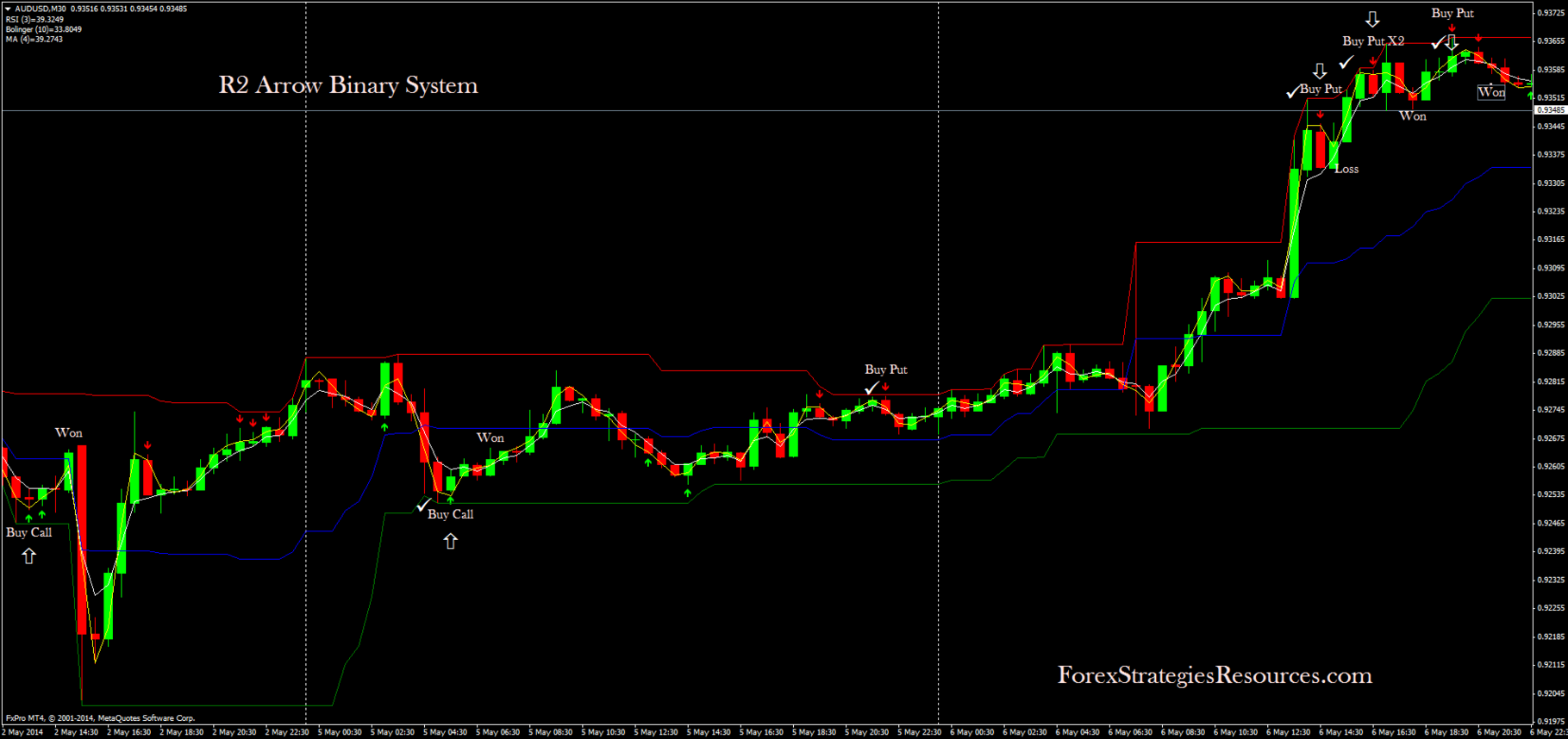 Mbt binary options forex mt4 ea