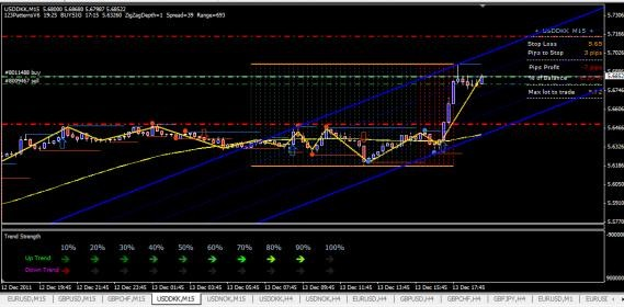 The ultimate trading system download