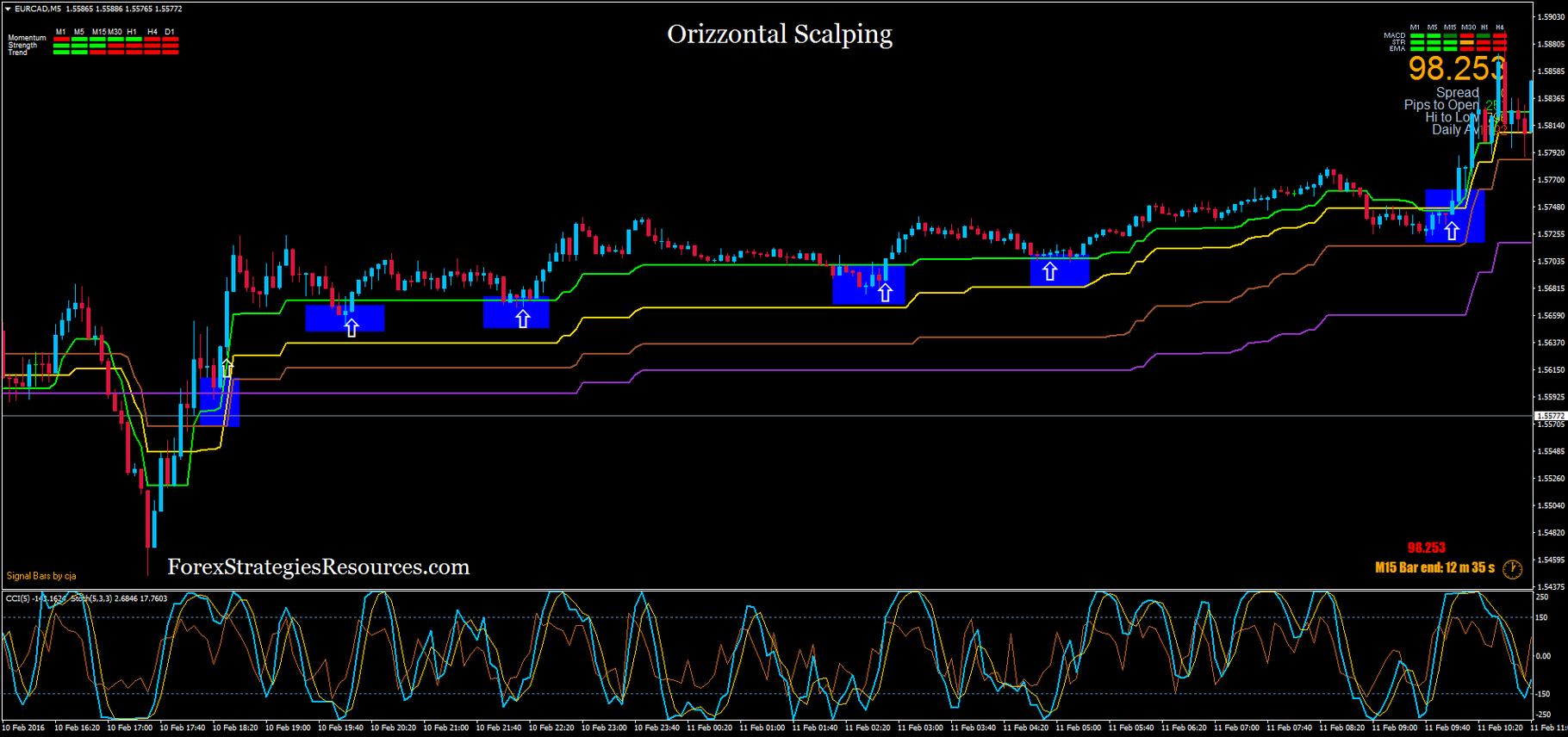 Ha t3 1 trading system