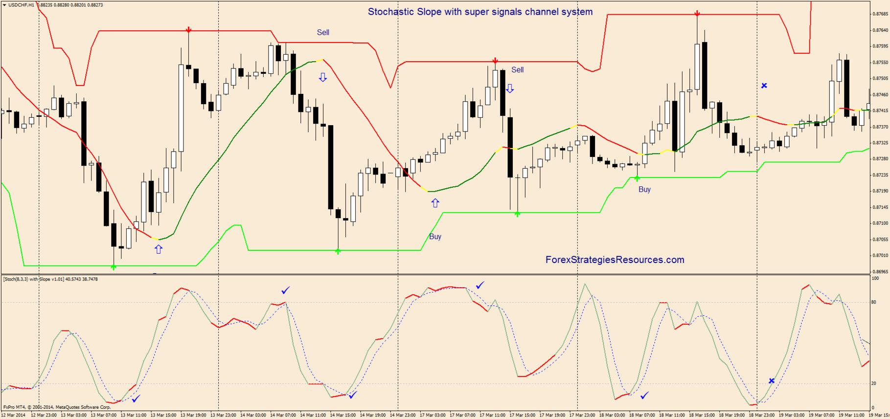 Fss30 version 3 trading system