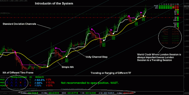 Hsbcnet fx and mm trading system