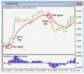 30 min forex trading strategy