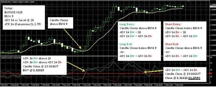 Trading pro system rar