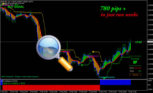 Forex magic wave pdf