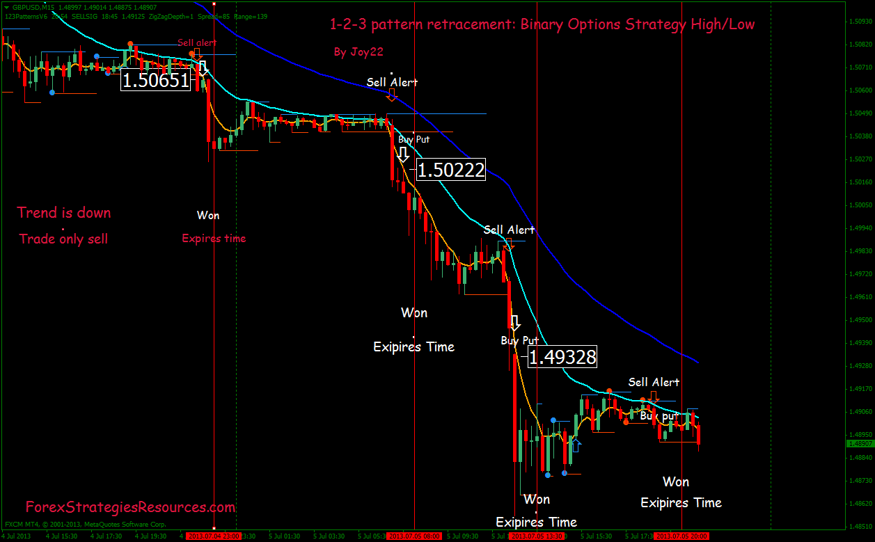 Binary options 123 binary options trading strategy pdf