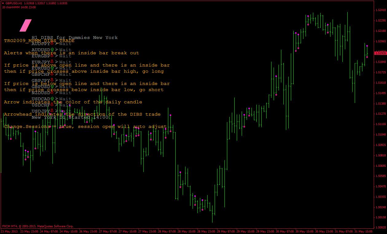 Virtual option and stock traders