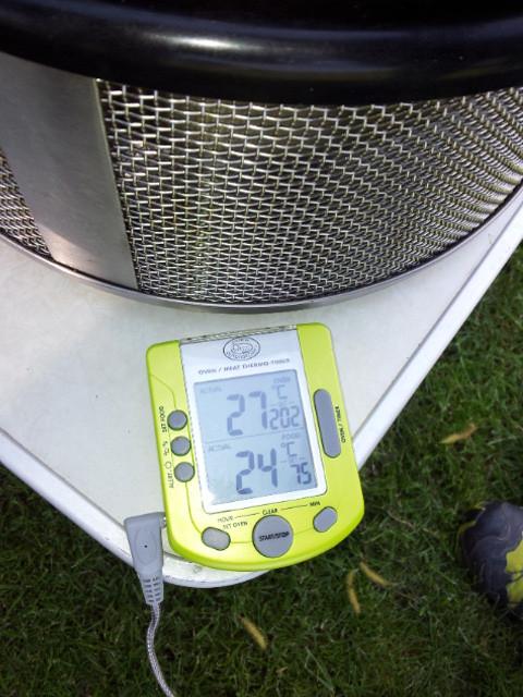 zur Sicherheit hab ich mein Thermometer mal genutzt