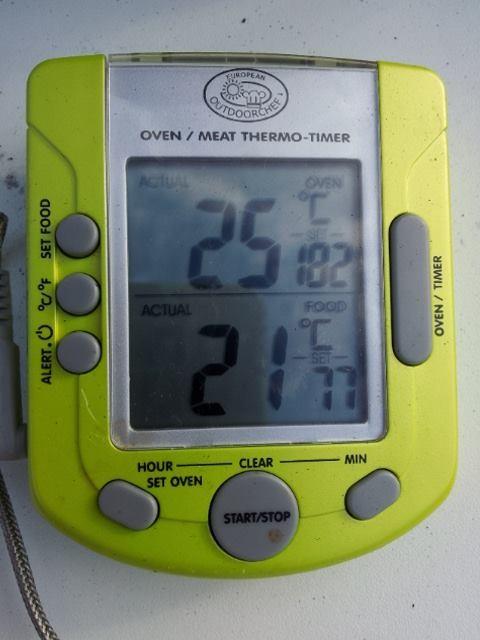 Thermometer funzt und bei etwa 78° sollte der Braten saftig durchgegart sein