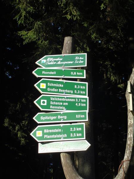 Das ist erst mal nur der Schilderwald. ;)