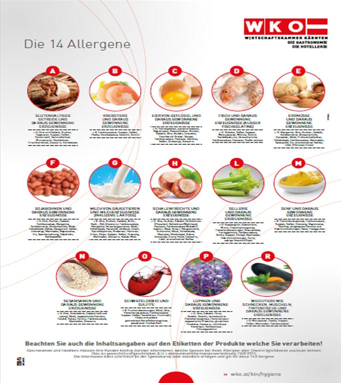 Die 14 Allergene laut WKO
