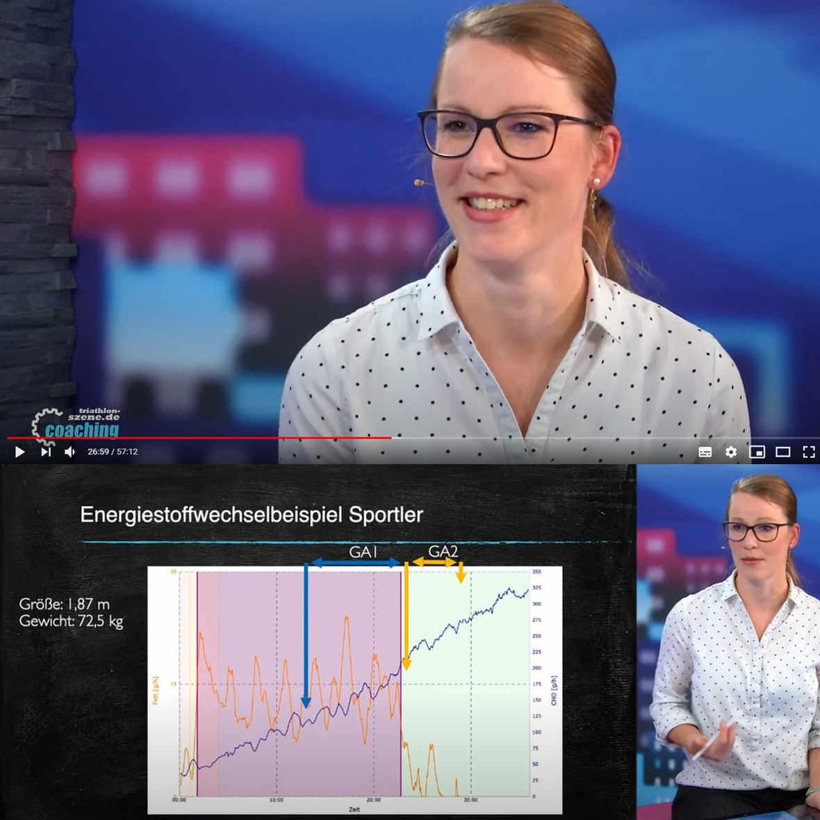 Die iQ athletik Ernährungsexpertin Dr. Katrin Stücher bei triathlon-szene TV