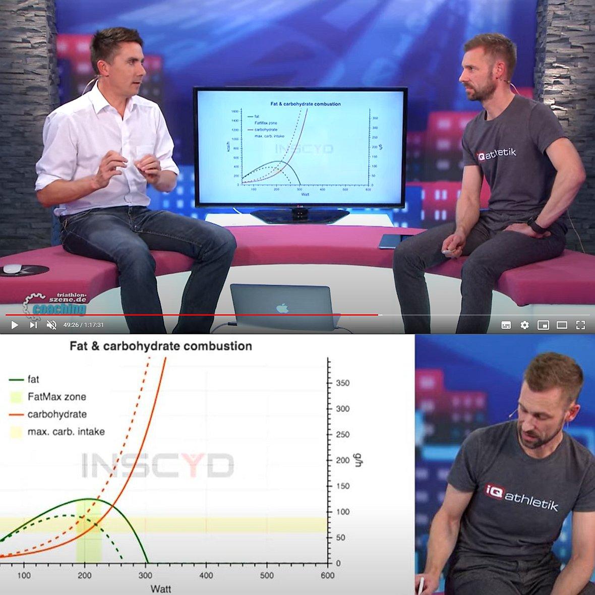 Expertengespräch in triathlon-szene TV